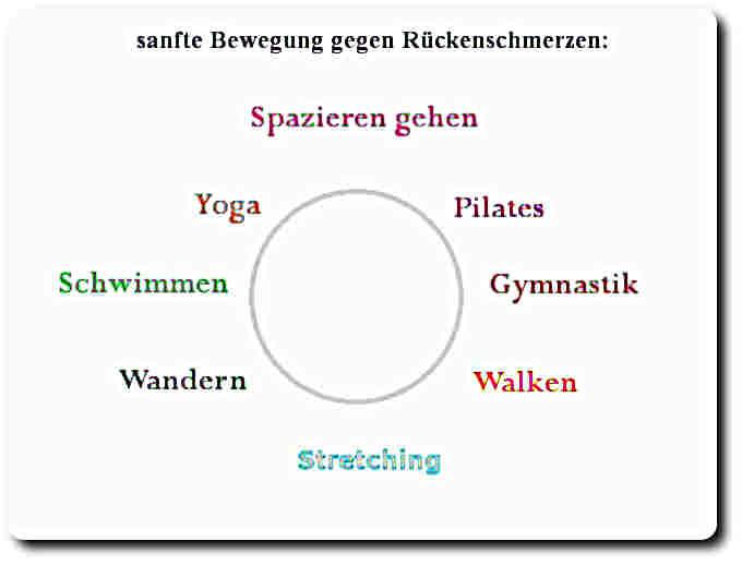 Übungen gegen Rückenschmerzen